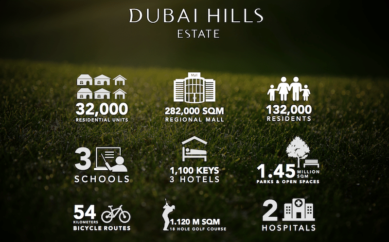 Dubai Hills Estate Off Plan Project Emaar