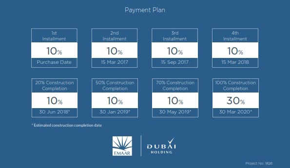 off-plan-property-payment-plan