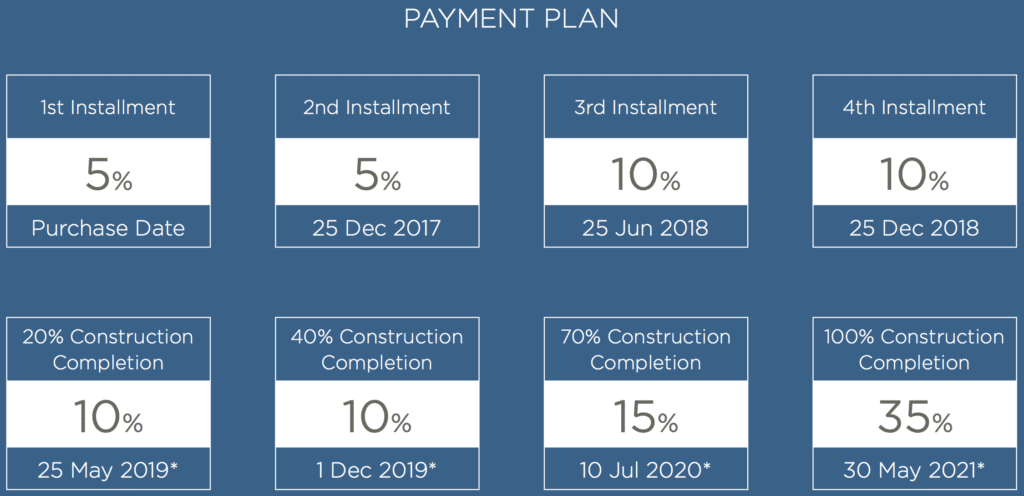 17 Icon Bay Payment Plan