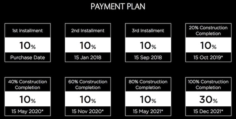 Address Habour Point Payment Plan